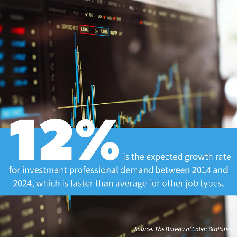 Investment Professional Demand Will Grow 12%