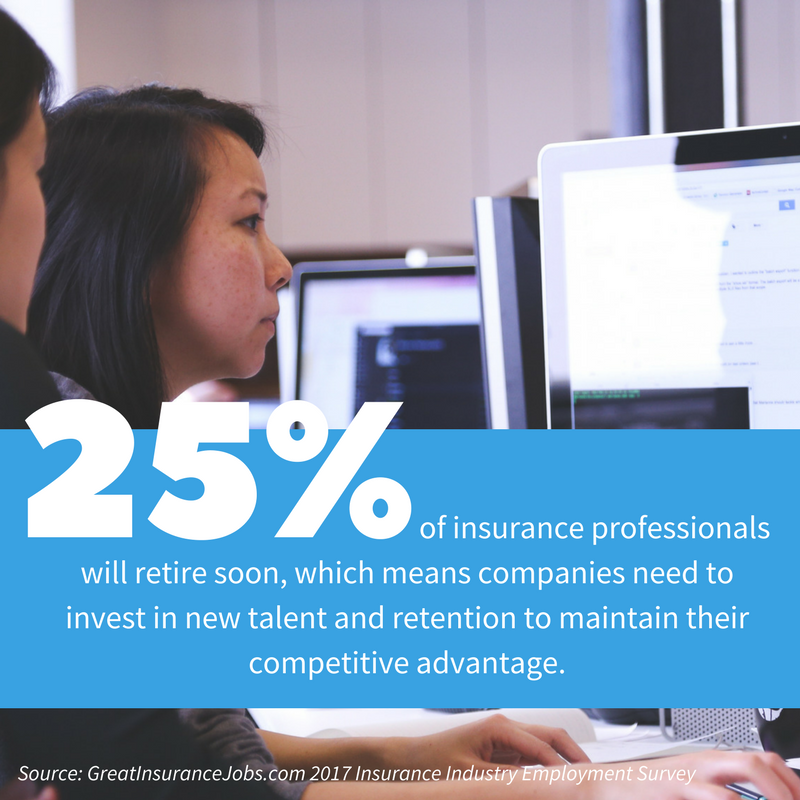 25% of Insurance Professionals Will Retire Soon