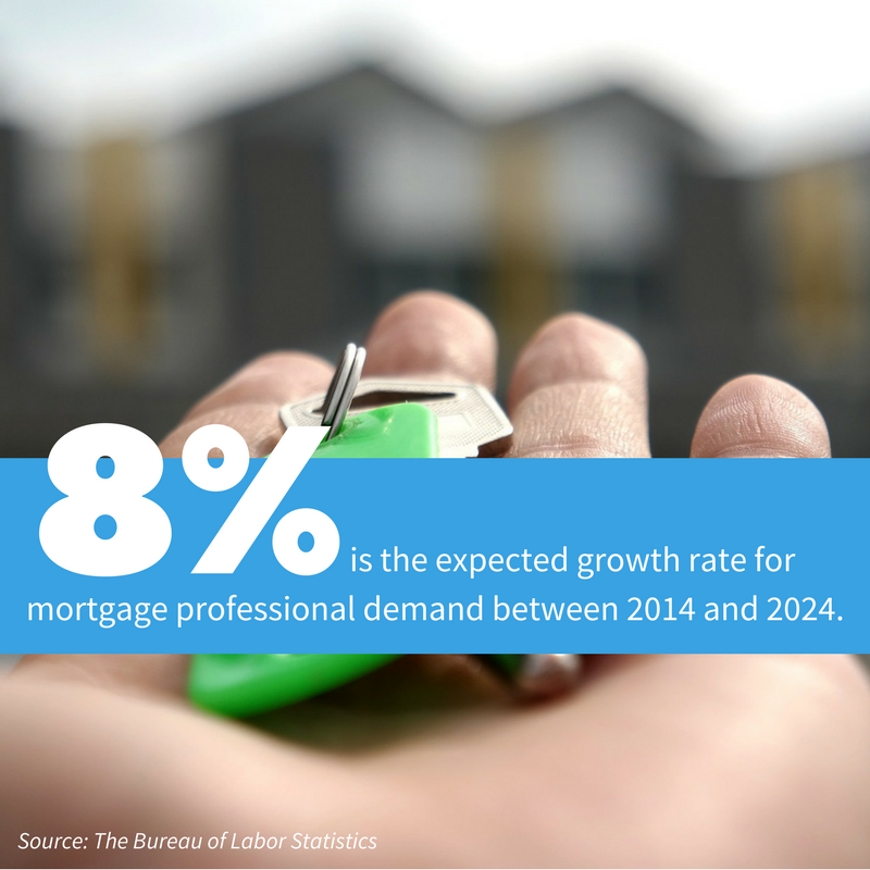 Mortgage Professional Demand Will Grow 8%