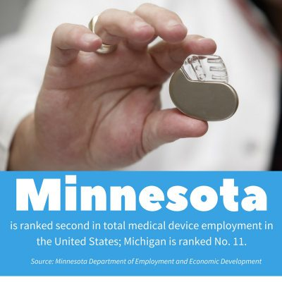 Minnesota Medical Device Employment
