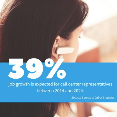 Outbound Call Center Representative Job Growth Stat